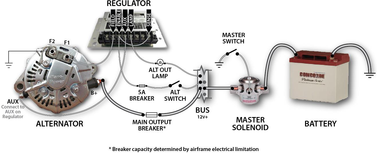 alternator diagram Rich Chiappe everything you need to know about aircraft electrical in 1,000 words alternator to battery wiring diagram at bakdesigns.co