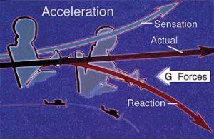 spatial disorientation FAA