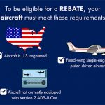 Get Ready for New Airman Certification Standards
