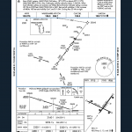 How to Read Your Approach Chart Like a Pro
