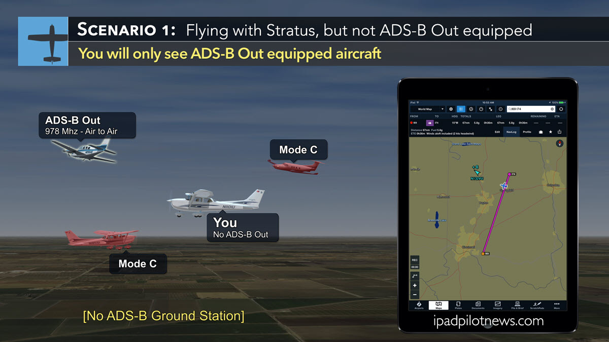 Best ADS-B In Options for a Cessna