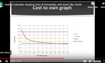 How to Calculate Cessna Cost of Ownership: The Webinar